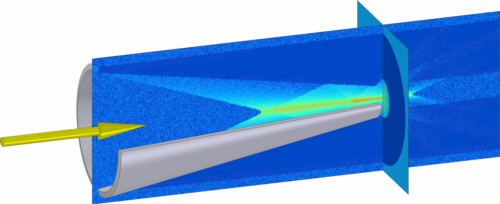 tapered capillary optics with simulated intensity distribution